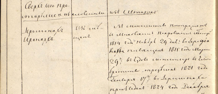 Учётный лист Николо-Берлюковской пустыни