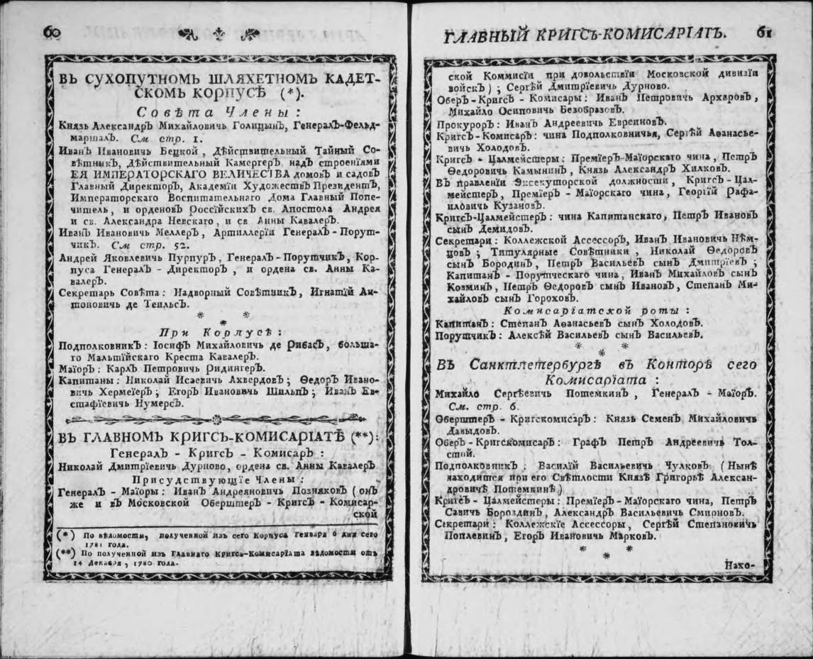 П.И.Демидов в книге Месяцеслов с росписью чиновных особ в государстве за 1789 год